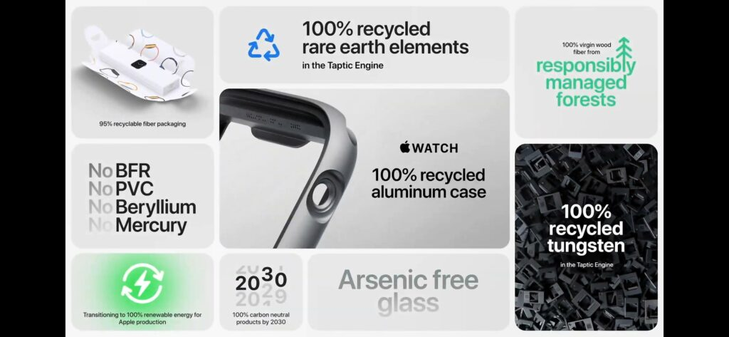 apple event 2020 environment friendly