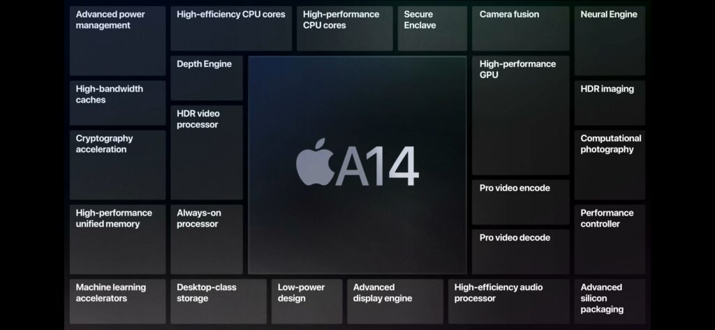 apple event 2020 a14 bionic chip